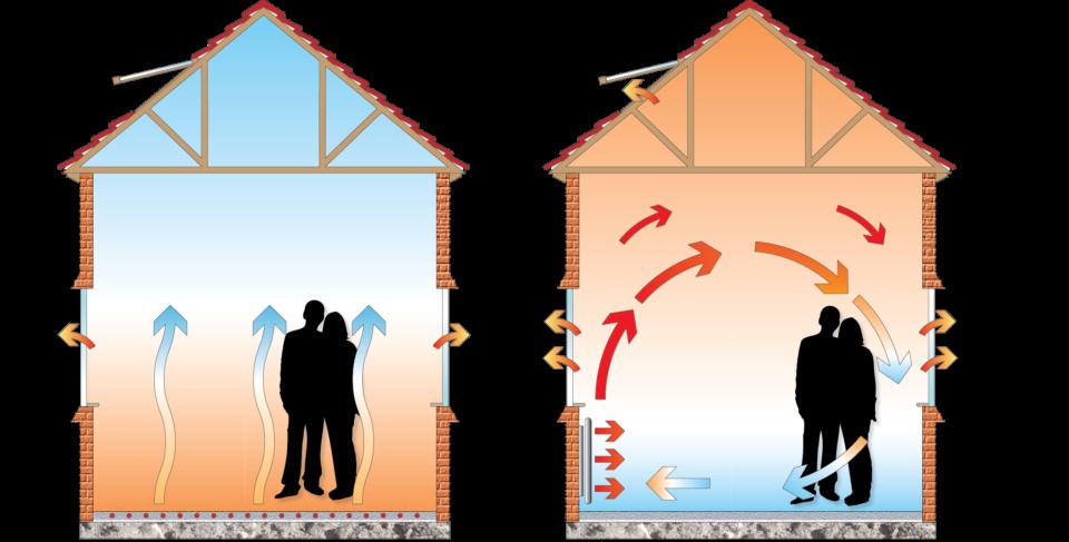 Underfloor Heating Explained | WMS Underfloor Heating
